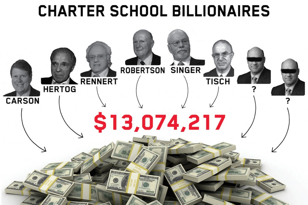 Charter school billionaires for HC Paper 16