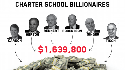 Charter school donor diagram - Web