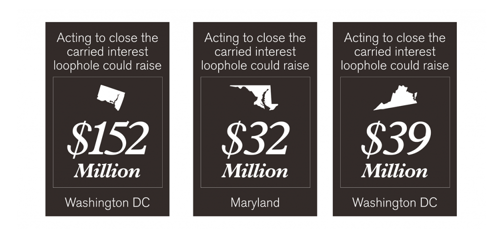 Statistics for carried interest loophole for DC, MD, VA